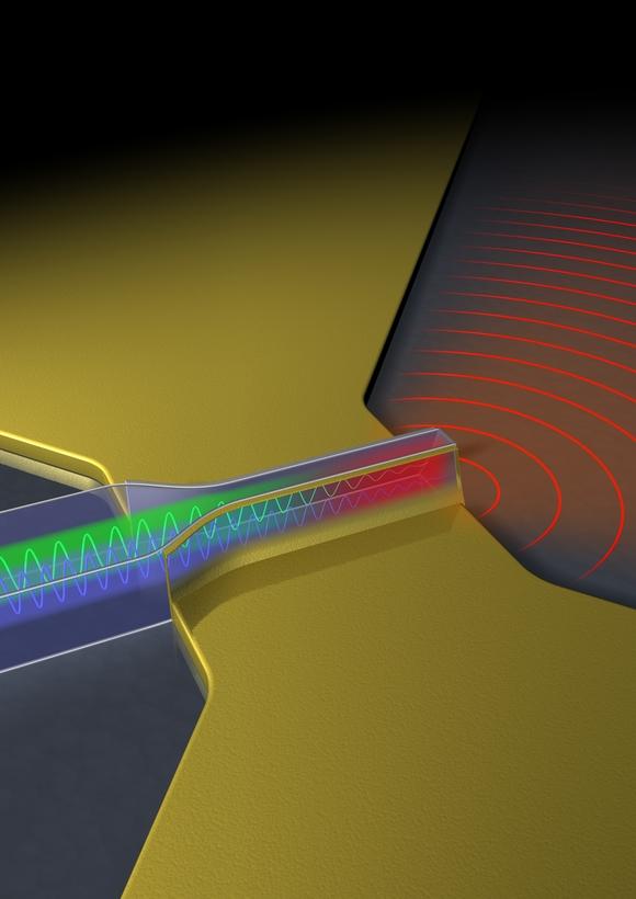 Ausgestattet mit einer speziellen Nanostruktur ermöglichen plasmonische Mikrochips die Wandlung von Licht- in Terahertzsignale und die Wandlung von Terahertzsignalen in elektrische Signale. (Grafik: IPQ/KIT)