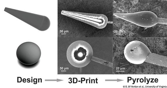 Nanoscribe_carbon-electrodes